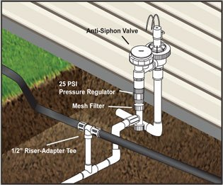 Drip System Above Ground INstallation