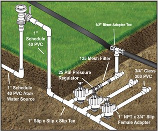 Drip System In-line installation