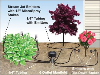 Irrigation Helps Amp Tutorials How To Water Flowers Trees
