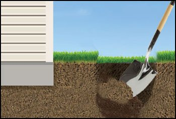 Irrigation Helps Amp Tutorials How To Dig Trenches For
